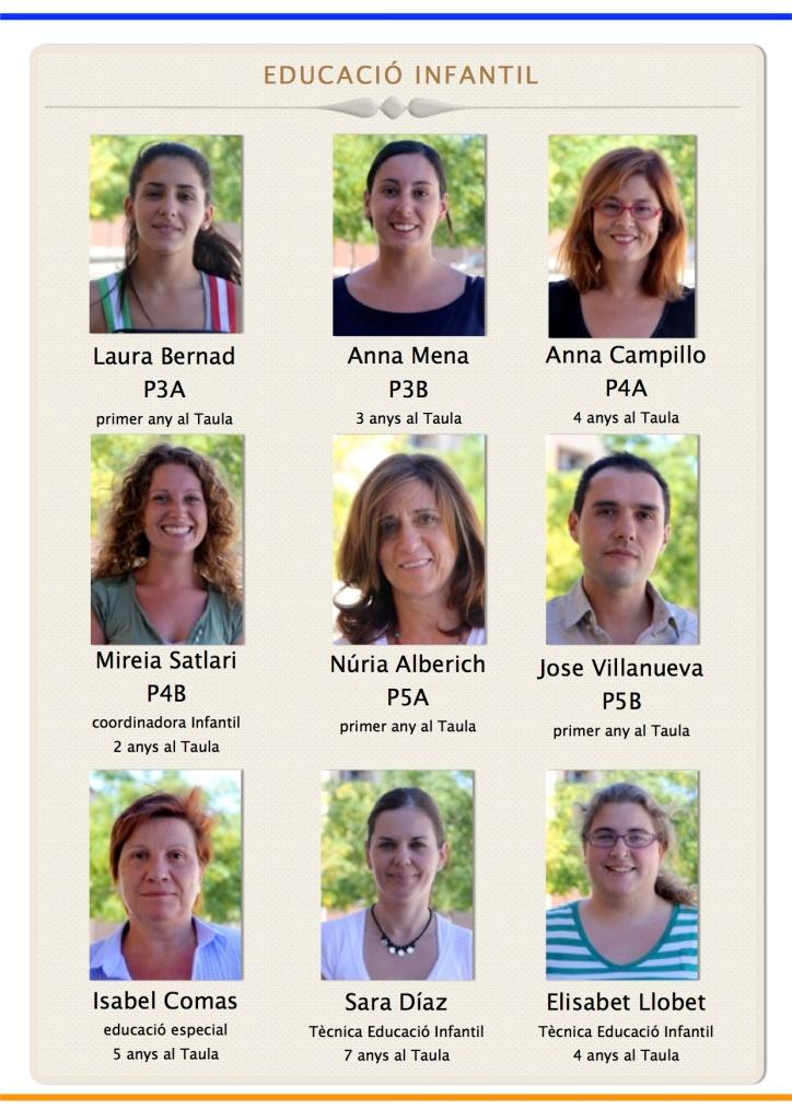 El professorat del Taula Rodona del curs 2012-13