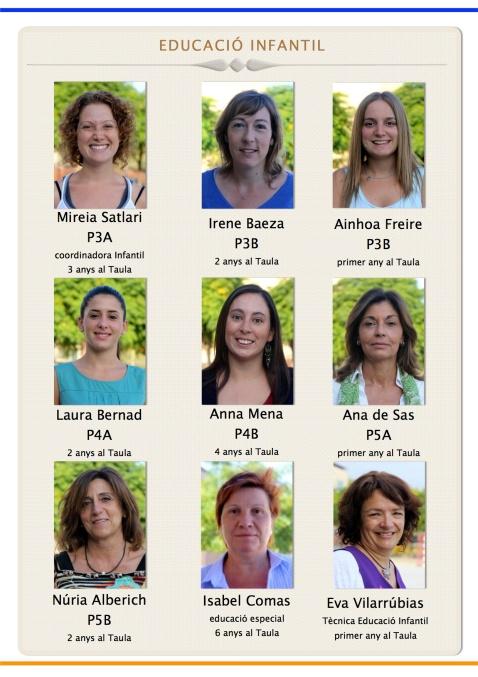 Professorat 2013-14 1