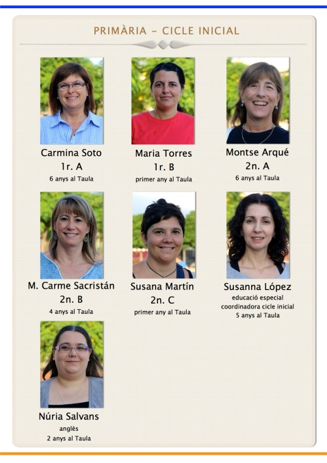 Professorat 2013-14 2