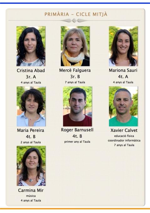 Professorat 2013-14 3