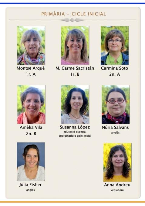 Professorat 2014-15 2