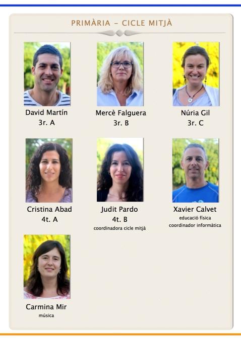 Professorat 2014-15 3